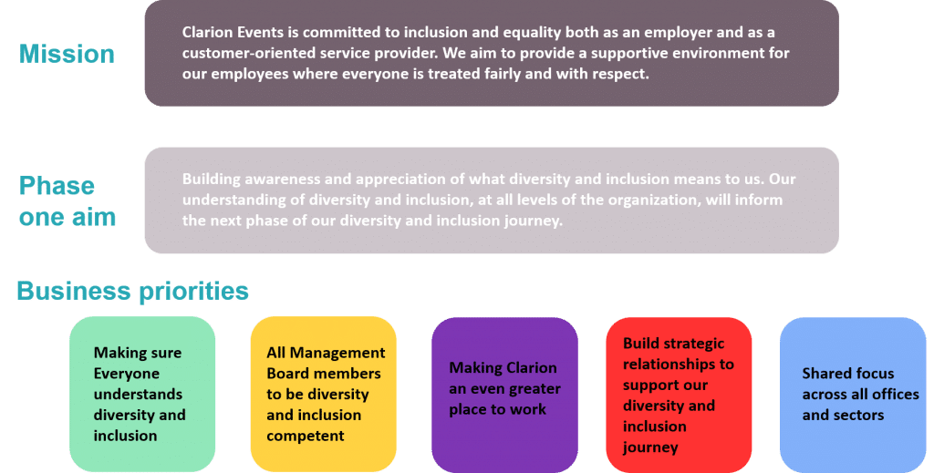 clarion events, People Insight