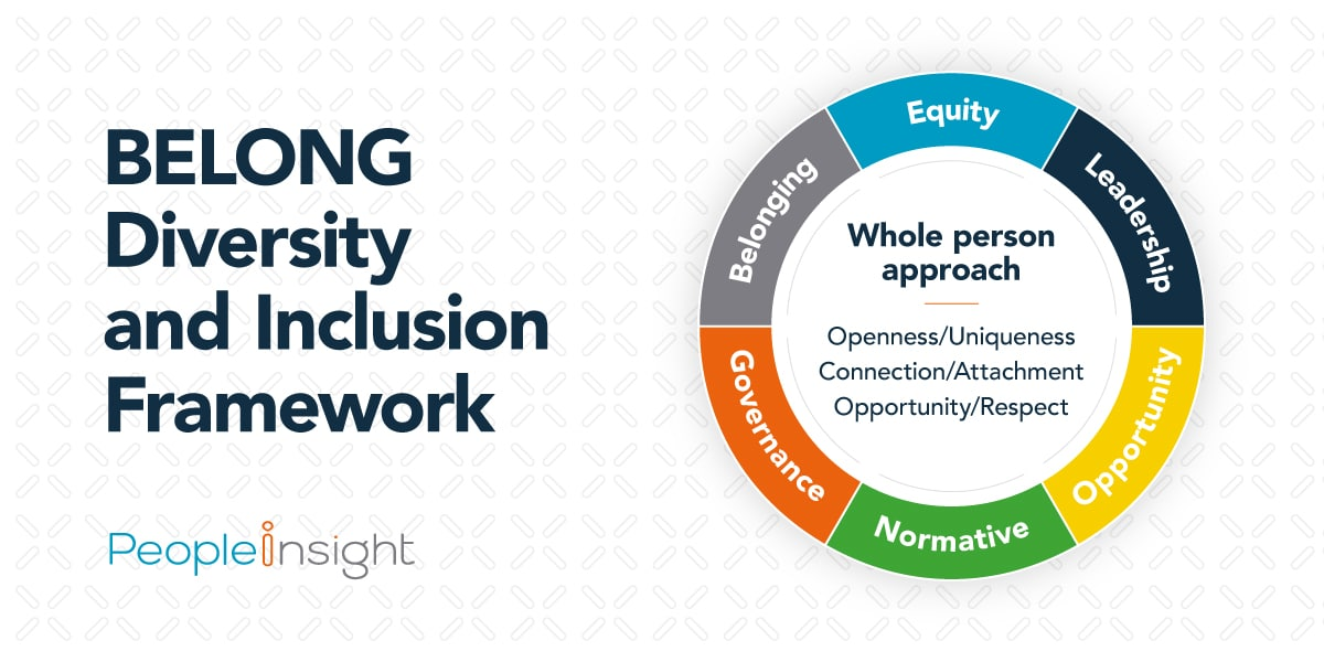 Belong: Diversity and Inclusion Framework