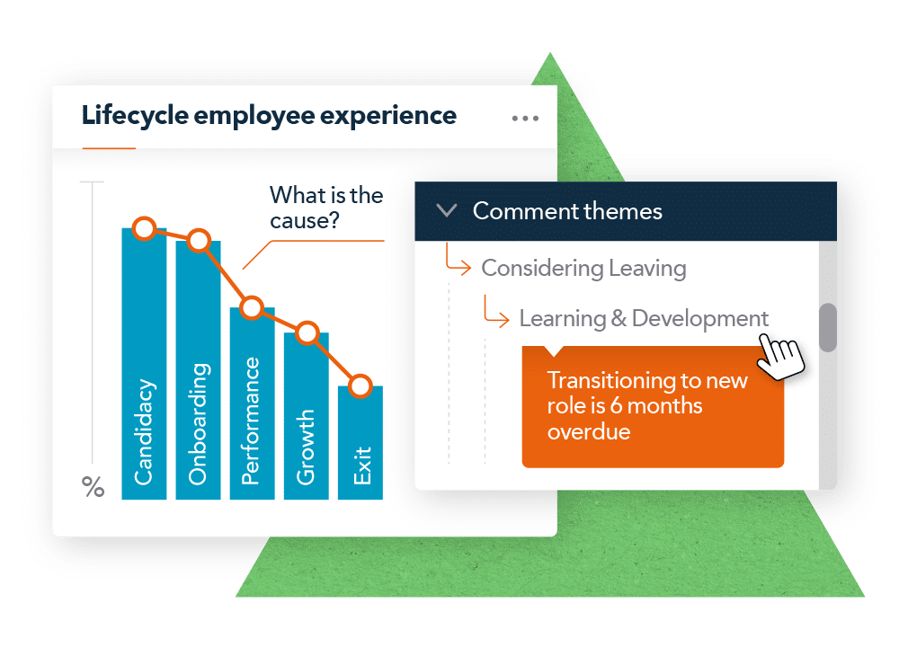 Home graphic Employee experience and retention