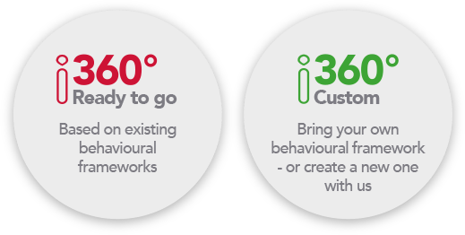 360 feedback services, People Insight