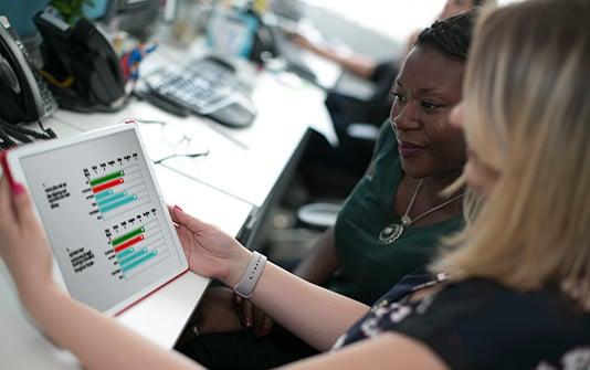 interpret employee survey, People Insight
