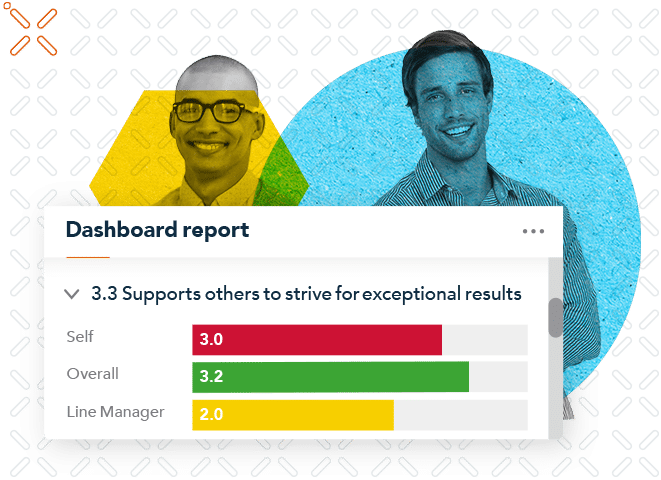 360 feedback surveys, People Insight