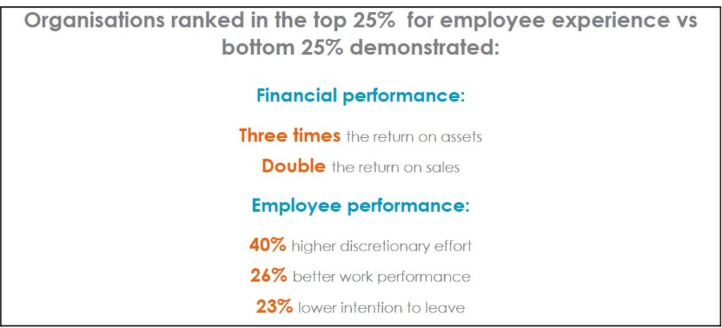 employee experience business benefits, People Insight