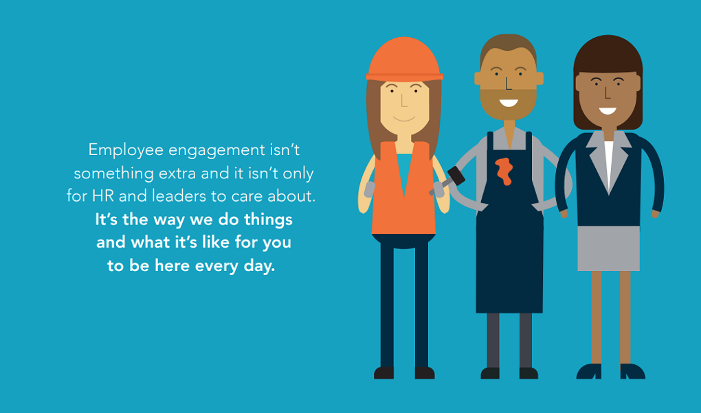 why employee engagement matters, People Insight